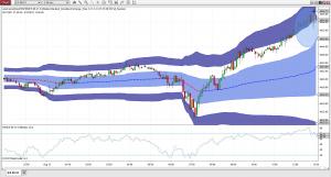 ES Chart August 13th 2021